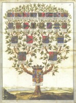 Albero genealogico nobiliare